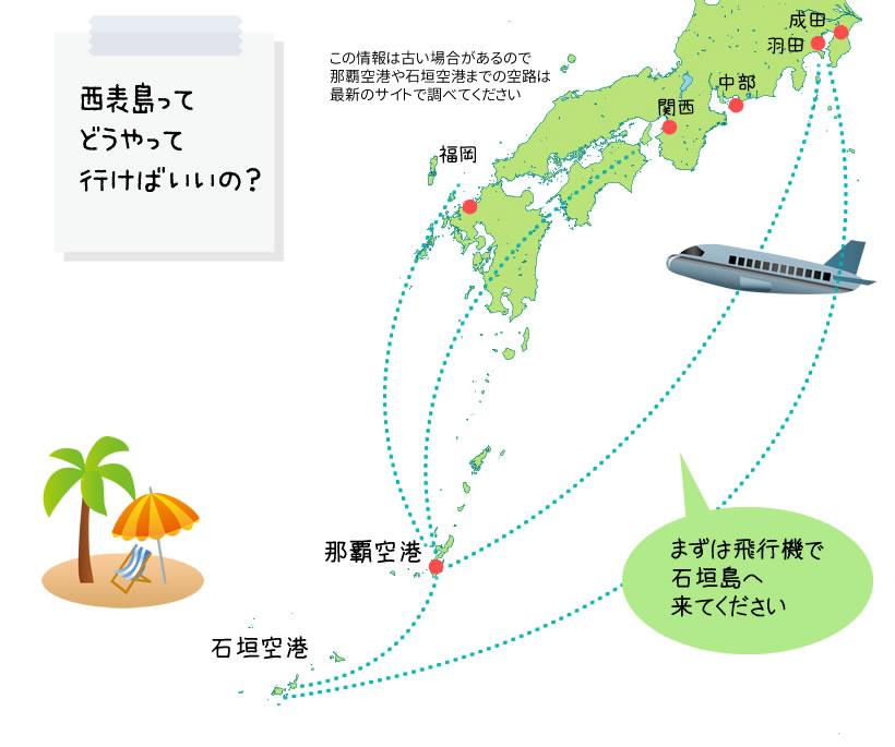 西表島へはどうやって行けばいいの?
